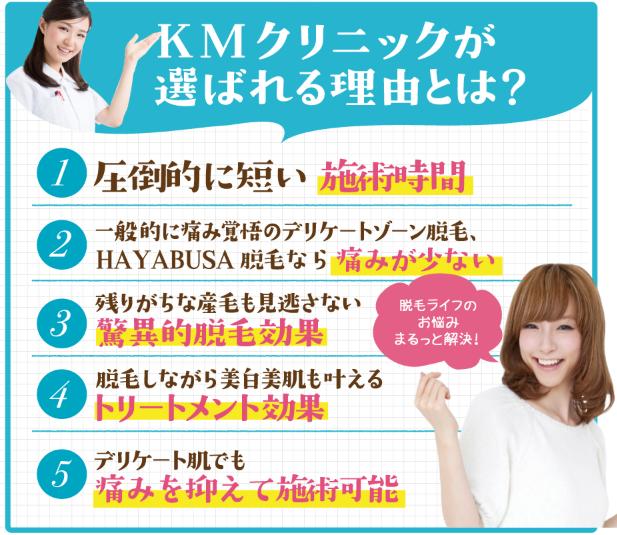 KM新宿クリニックが選ばれる理由